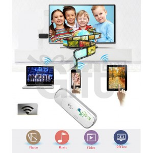 Dongle TV ICAST I6 Wifi HDMI DLNA 1080P Wireless