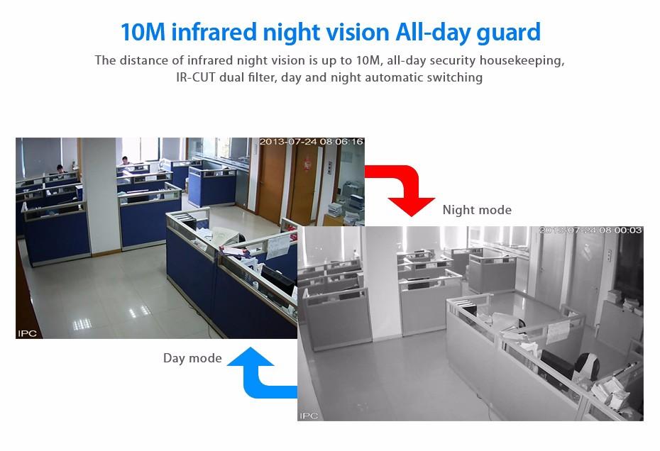 Caméra Breach Horizon 360 HD - Surveillance WiFi Sans Fil Intelligent  IP Chez Gift.Ma Boutique des cadeaux aux meilleurs prix en ligne au Maroc