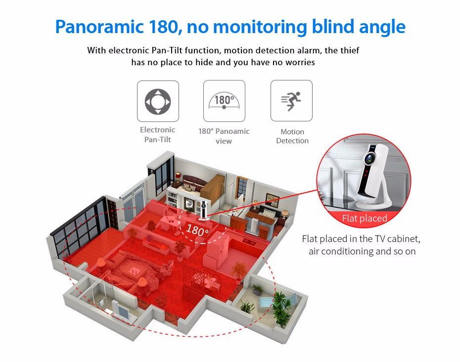 Caméra Breach Horizon - Vidéo Surveillance Caméra P2P VR-Caméra Chez Gift.Ma Boutique des cadeaux aux meilleurs prix en ligne au Maroc