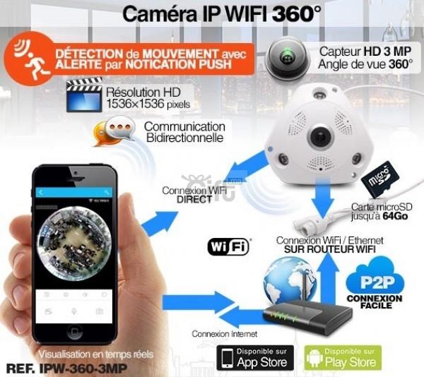Camera de Surveillance IP Wifi 360° 3MP Vision Nocturne  CAMERA IP WIFI, Idéal pour Surveiller une Maison, un Bureaux, un Entrepôt, un Stock, un Commerce et Autre.