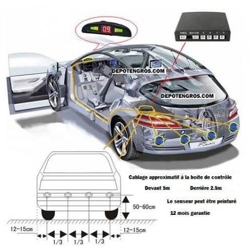 Radar de Recul à Afficheur LED numérique Chez Gift.Ma Boutique des cadeaux aux meilleurs prix en ligne au Maroc